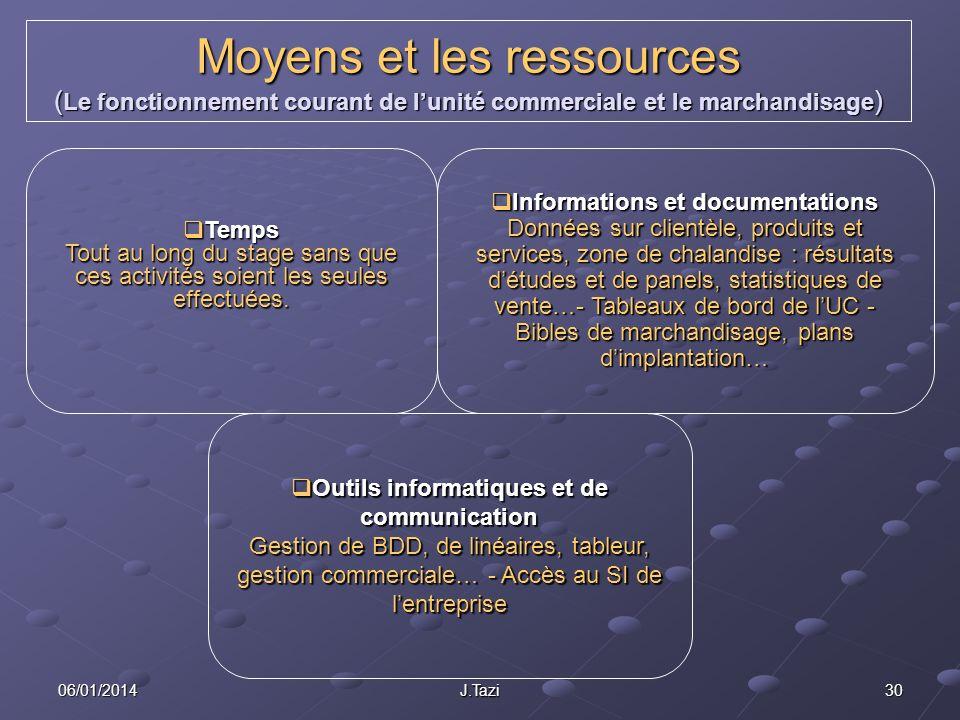 Moyens et les ressources (Le fonctionnement courant de l'unité commerciale et le marchandisage)