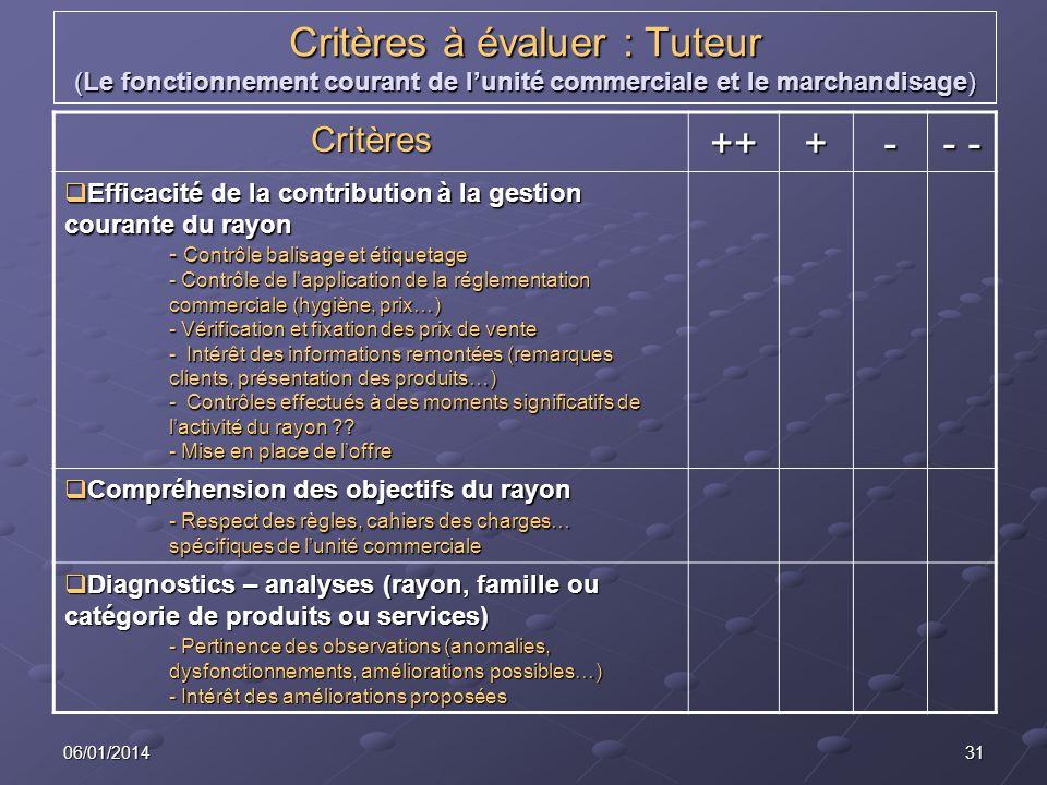 Critères à évaluer : Tuteur (Le fonctionnement courant de l'unité commerciale et le marchandisage)