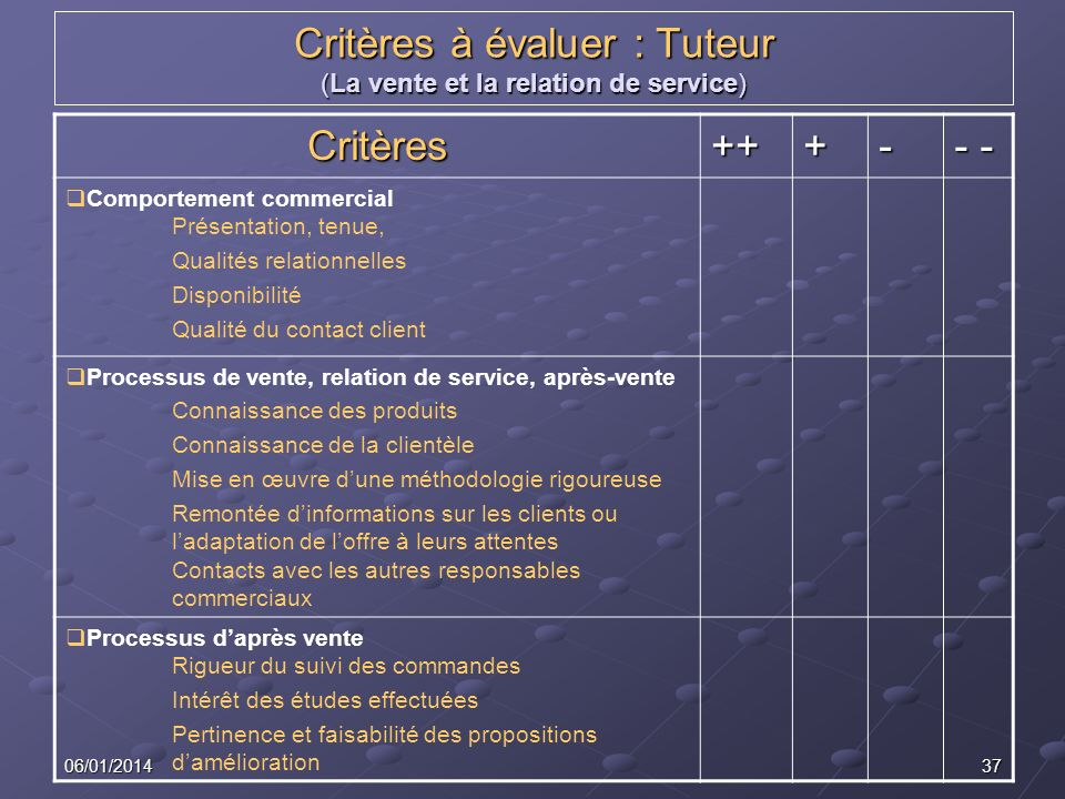 Critères à évaluer : Tuteur (La vente et la relation de service)