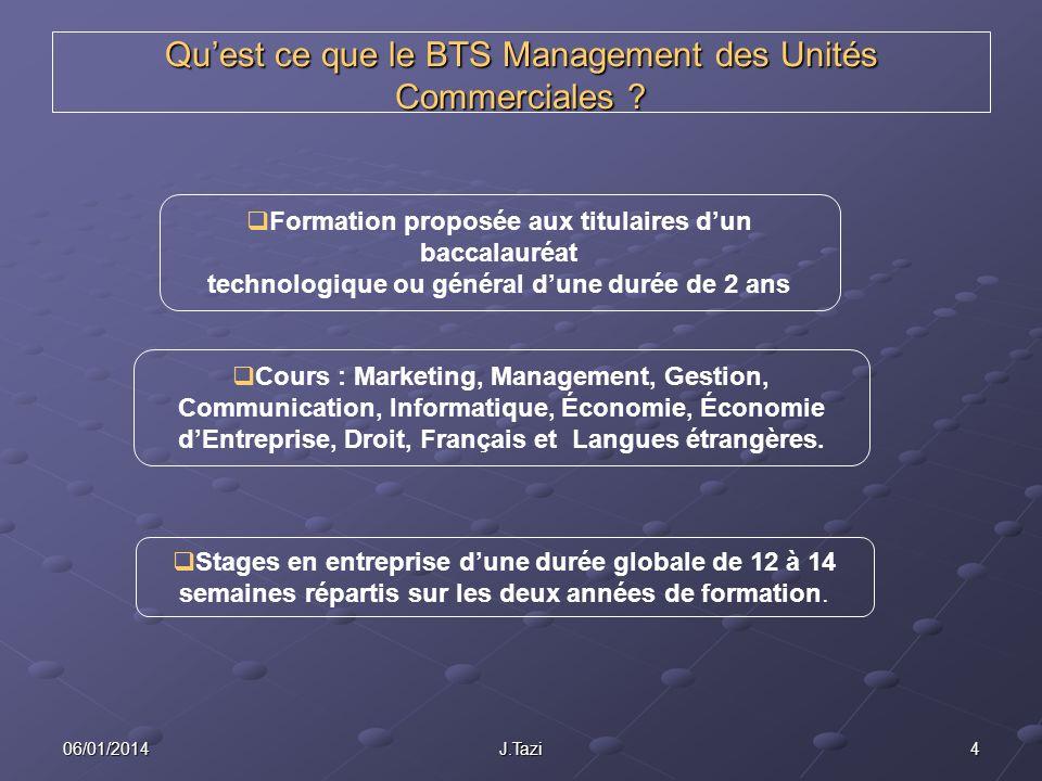 Qu'est ce que le BTS Management des Unités Commerciales