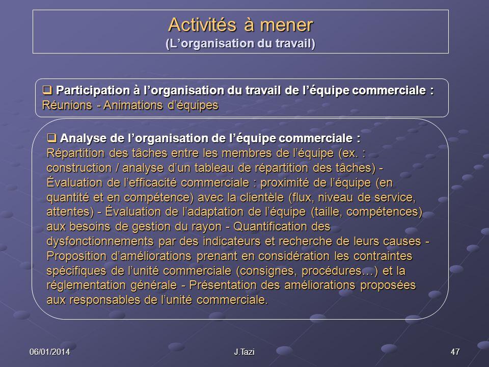 Activités à mener (L'organisation du travail)