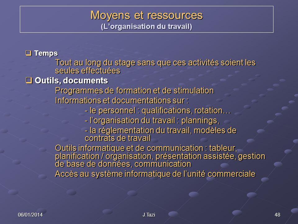 Moyens et ressources (L'organisation du travail)