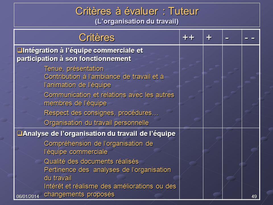Critères à évaluer : Tuteur (L'organisation du travail)