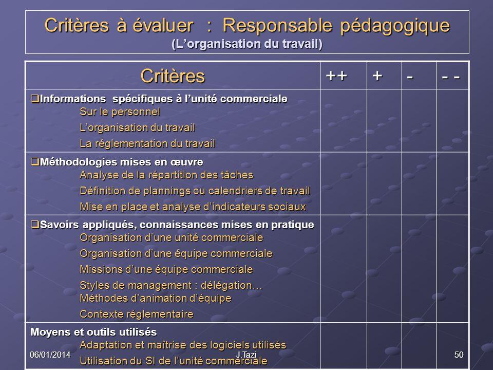 Critères à évaluer : Responsable pédagogique (L'organisation du travail)