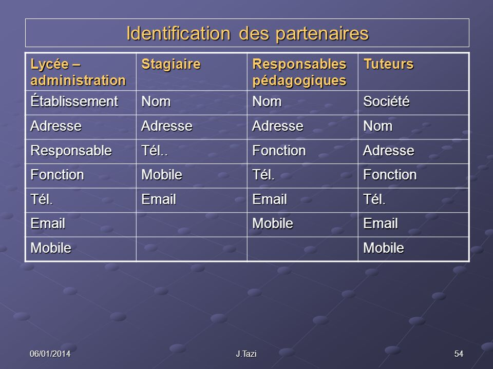 Identification des partenaires