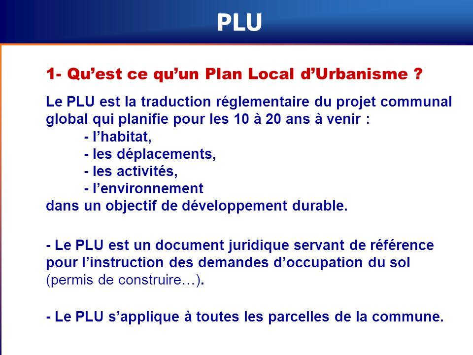 PLU 1- Qu'est ce qu'un Plan Local d'Urbanisme