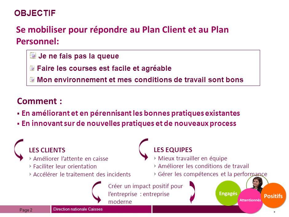 Se mobiliser pour répondre au Plan Client et au Plan Personnel: