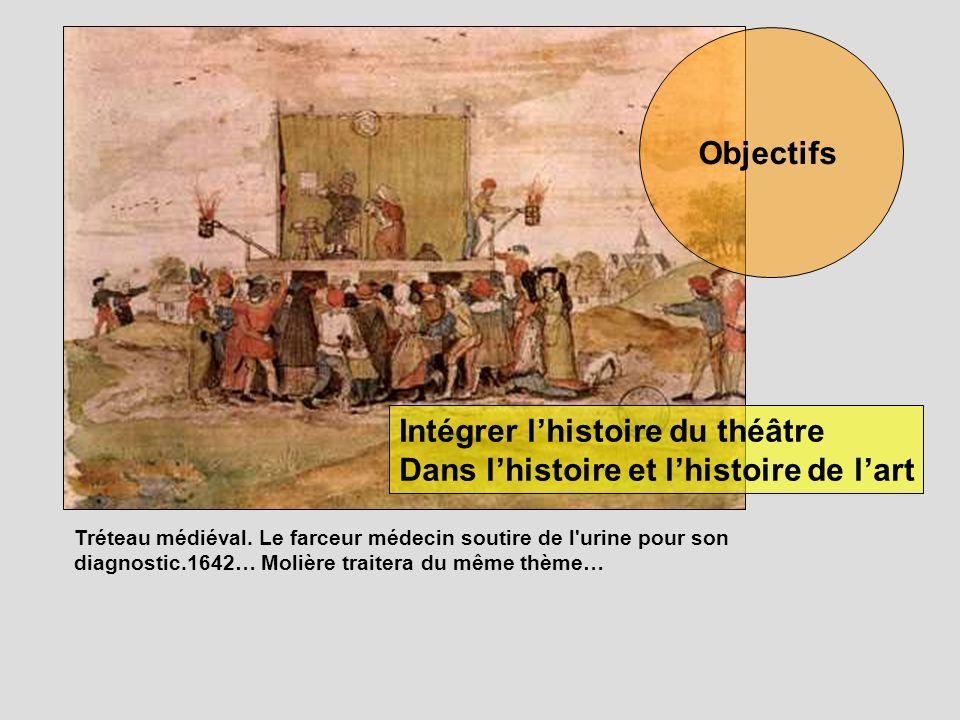 Intégrer l'histoire du théâtre Dans l'histoire et l'histoire de l'art