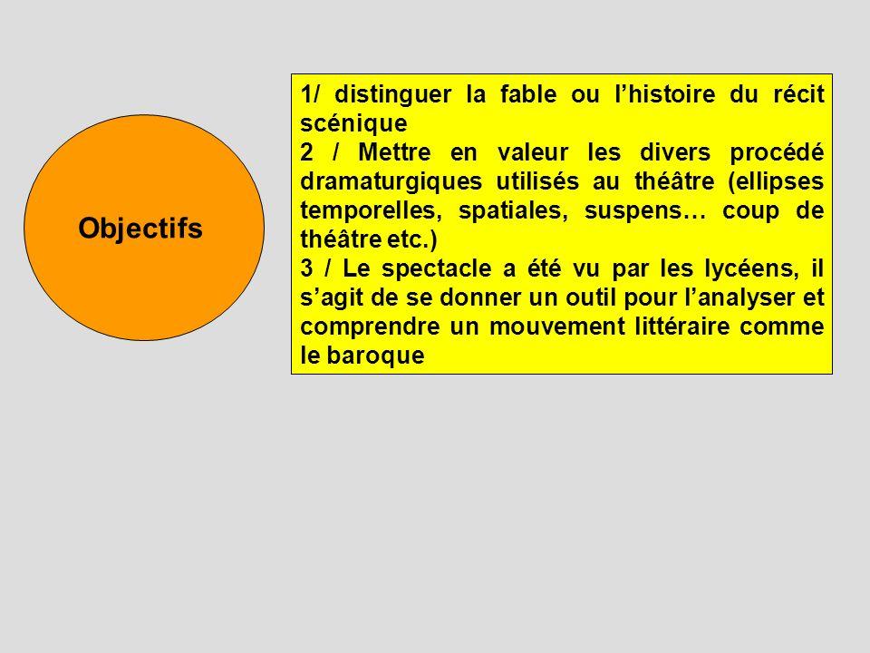 Objectifs 1/ distinguer la fable ou l'histoire du récit scénique