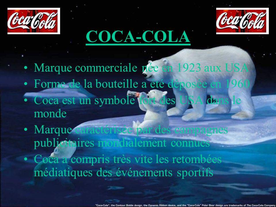 COCA-COLA Marque commerciale née en 1923 aux USA