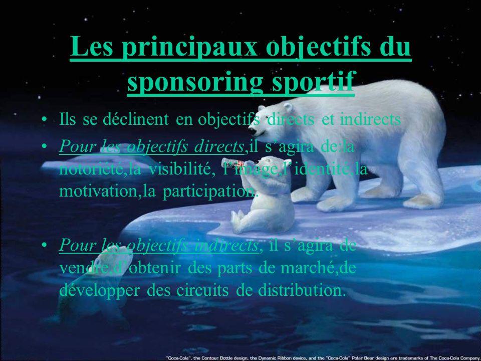 Les principaux objectifs du sponsoring sportif