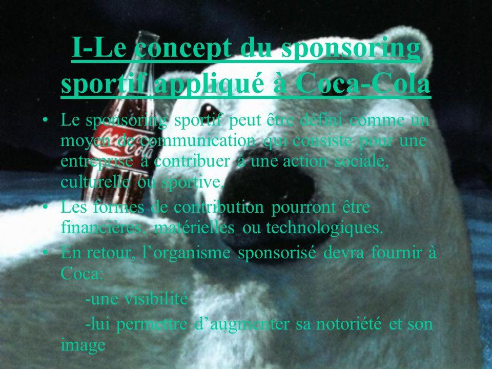I-Le concept du sponsoring sportif appliqué à Coca-Cola