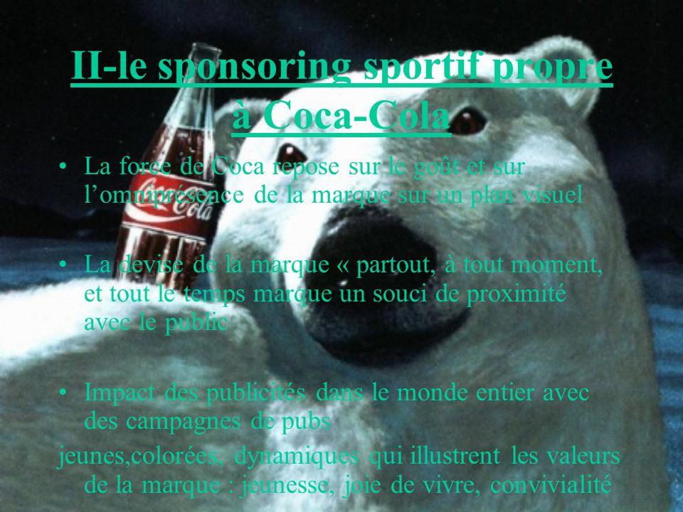 II-le sponsoring sportif propre à Coca-Cola