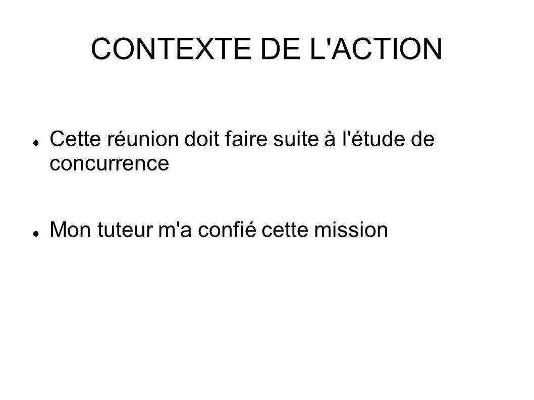 CONTEXTE DE L ACTIONCette réunion doit faire suite à l étude de concurrence.