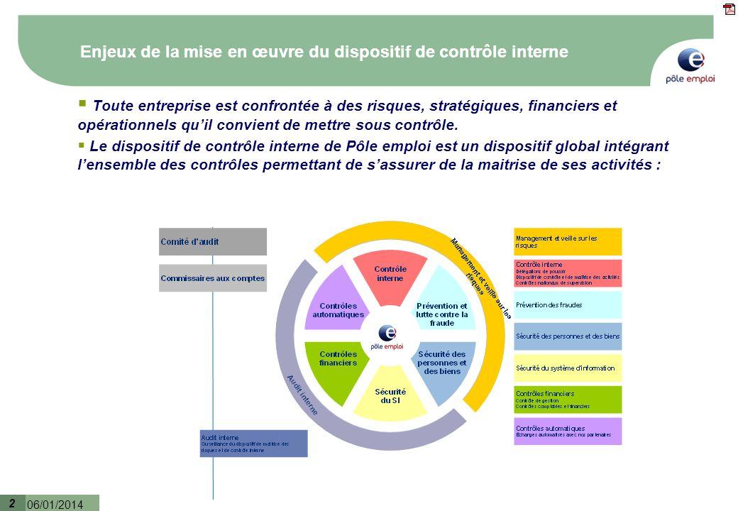 Enjeux de la mise en œuvre du dispositif de contrôle interne