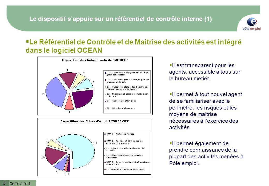 Le dispositif s'appuie sur un référentiel de contrôle interne (1)