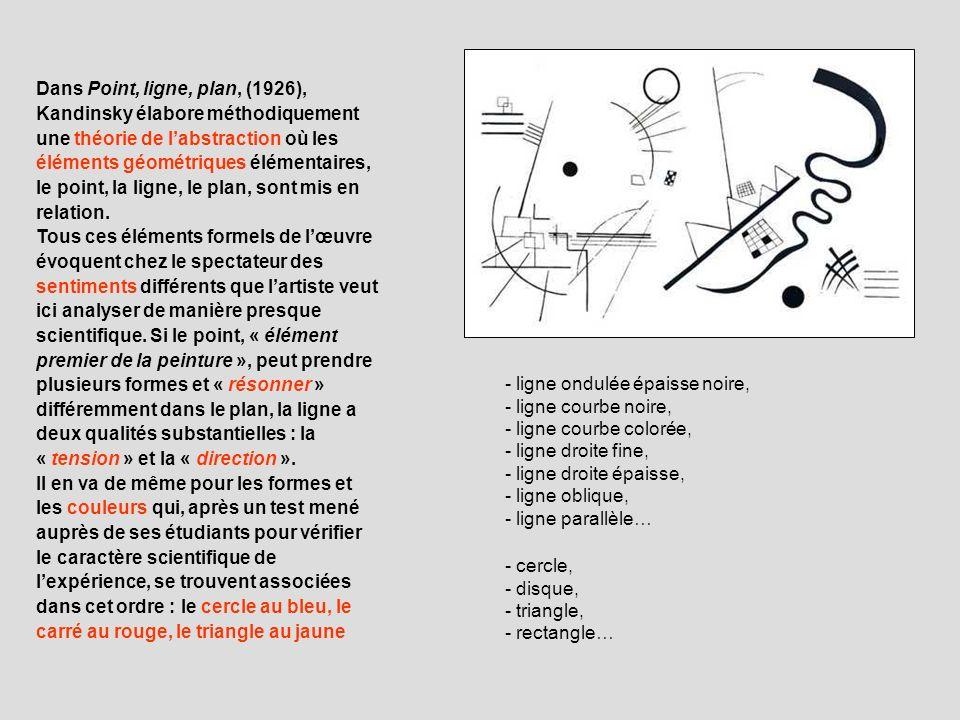 Dans Point, ligne, plan, (1926), Kandinsky élabore méthodiquement une théorie de l'abstraction où les éléments géométriques élémentaires, le point, la ligne, le plan, sont mis en relation.