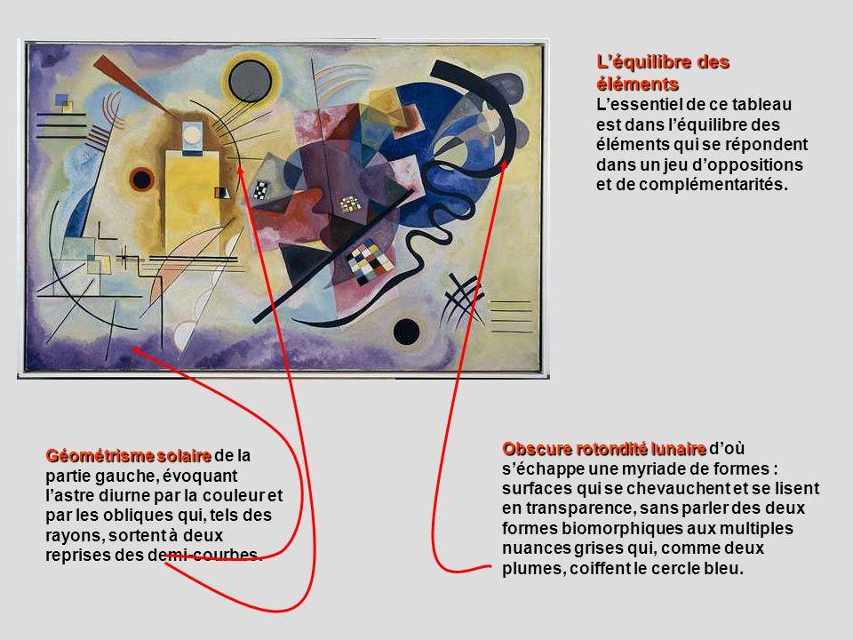 L'équilibre des éléments L'essentiel de ce tableau est dans l'équilibre des éléments qui se répondent dans un jeu d'oppositions et de complémentarités.