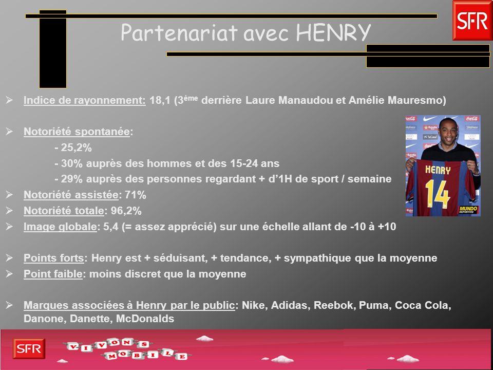 Partenariat avec HENRY