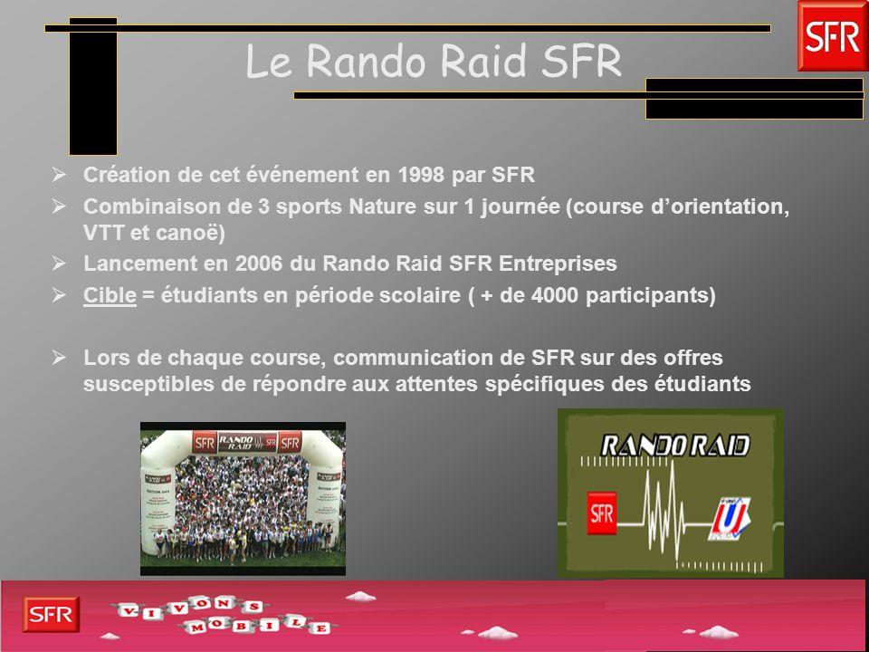 Le Rando Raid SFR Création de cet événement en 1998 par SFR