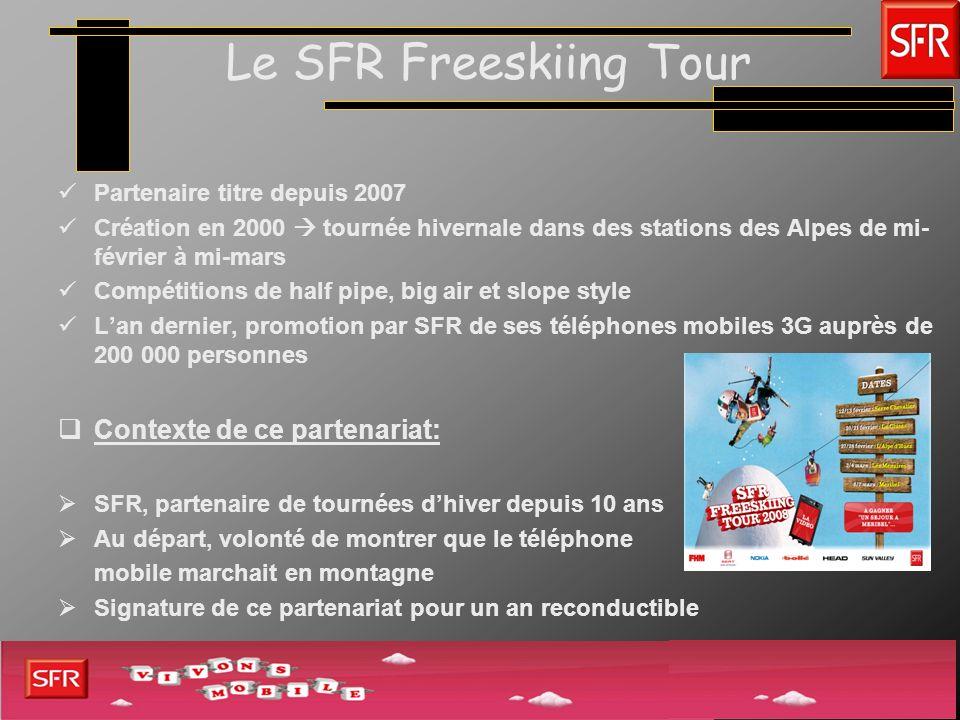 Le SFR Freeskiing Tour Contexte de ce partenariat: