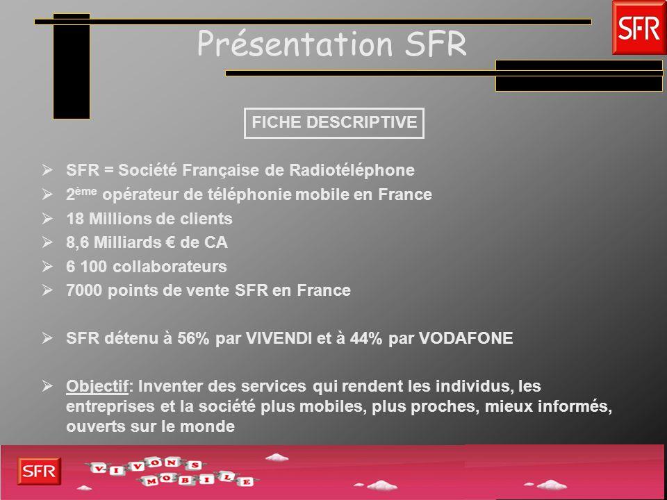 Présentation SFR FICHE DESCRIPTIVE