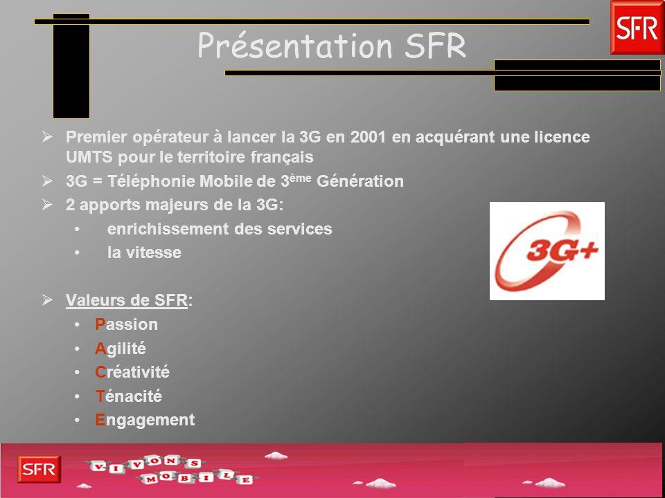 Présentation SFR Premier opérateur à lancer la 3G en 2001 en acquérant une licence UMTS pour le territoire français.