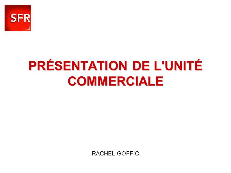 PRÉSENTATION DE L UNITÉ COMMERCIALE RACHEL GOFFIC
