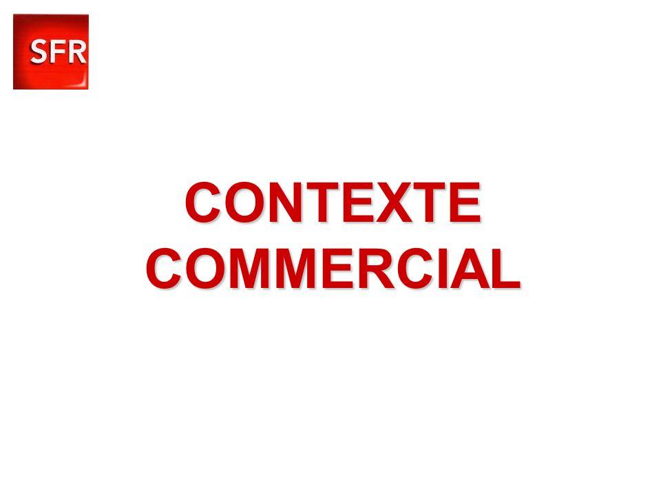 CONTEXTE COMMERCIAL