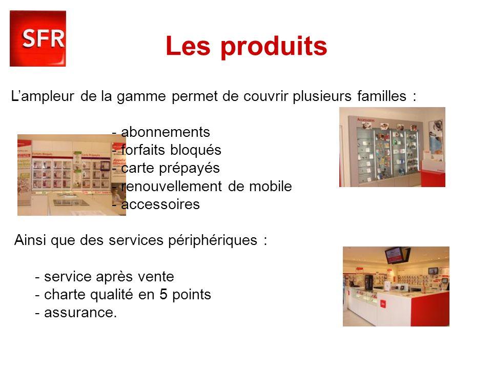 Les produits L'ampleur de la gamme permet de couvrir plusieurs familles : - abonnements. - forfaits bloqués.