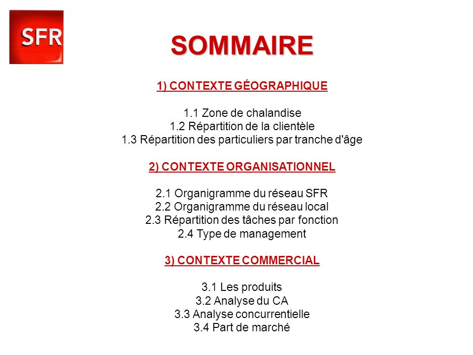 1) CONTEXTE GÉOGRAPHIQUE 2) CONTEXTE ORGANISATIONNEL