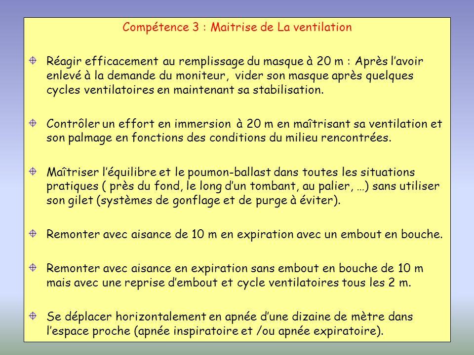 Compétence 3 : Maitrise de La ventilation