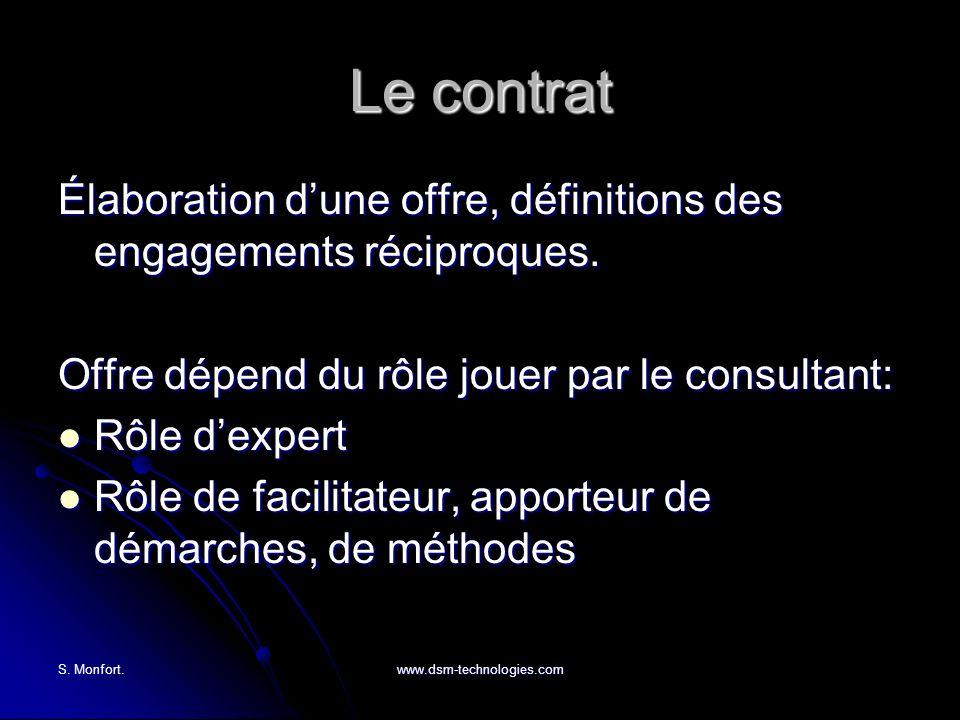 Le contrat Élaboration d'une offre, définitions des engagements réciproques. Offre dépend du rôle jouer par le consultant:
