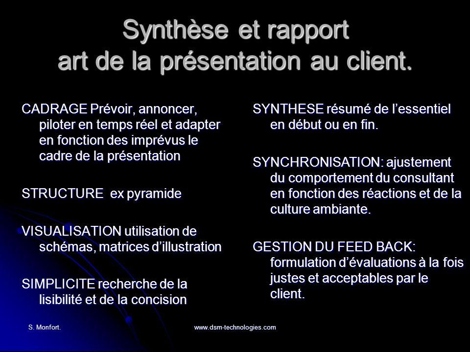 Synthèse et rapport art de la présentation au client.