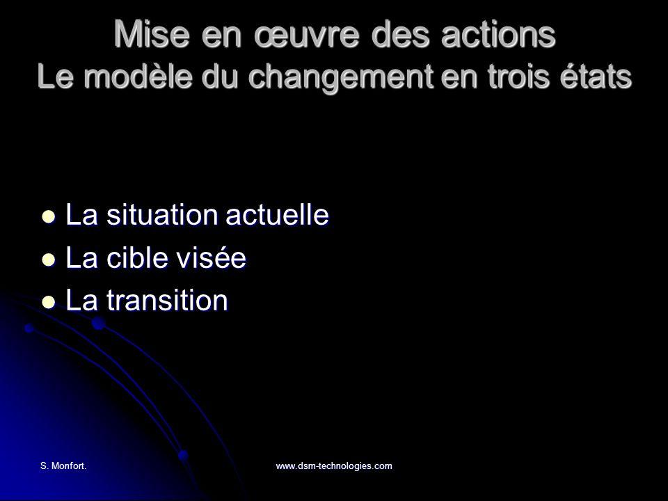 Mise en œuvre des actions Le modèle du changement en trois états