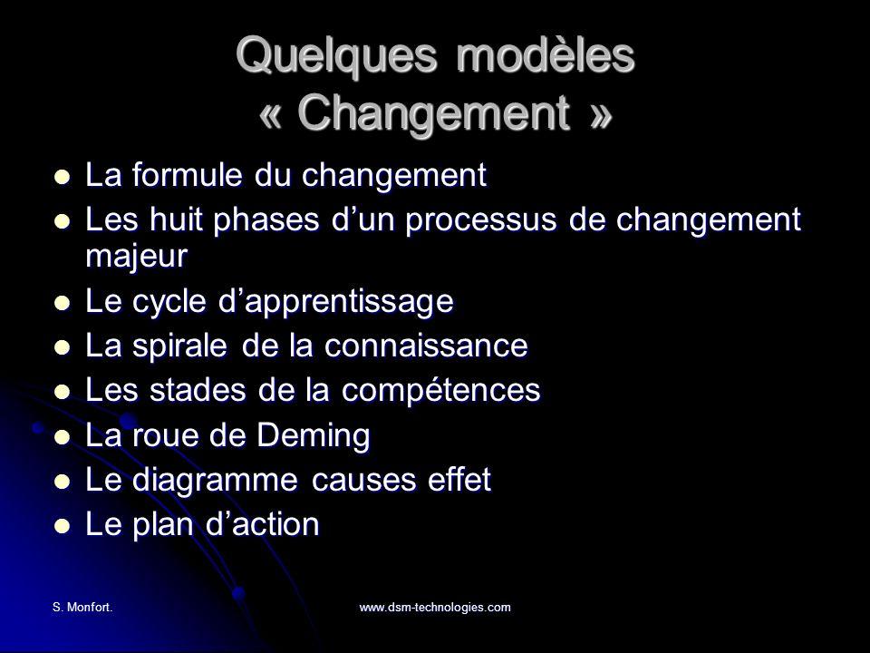 Quelques modèles « Changement »