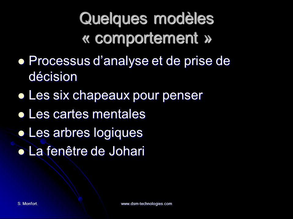 Quelques modèles « comportement »
