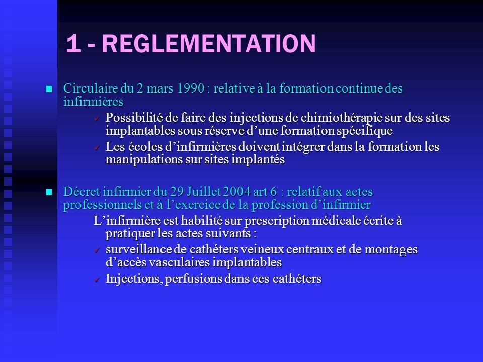 1 - REGLEMENTATIONCirculaire du 2 mars 1990 : relative à la formation continue des infirmières.