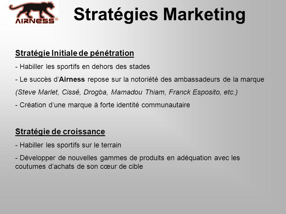 Stratégies Marketing Stratégie Initiale de pénétration