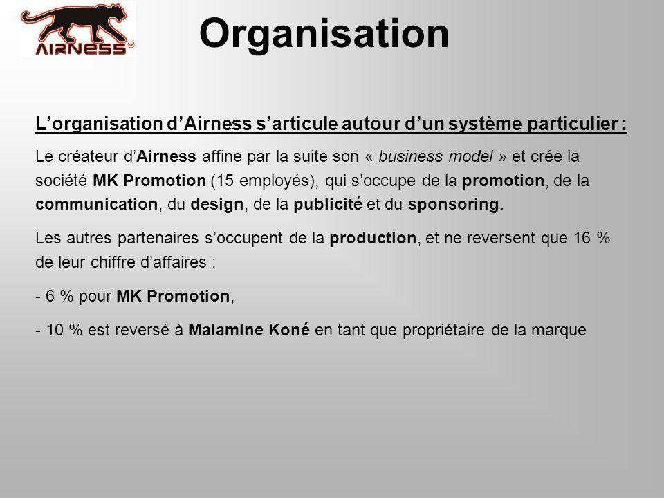 Organisation L'organisation d'Airness s'articule autour d'un système particulier :