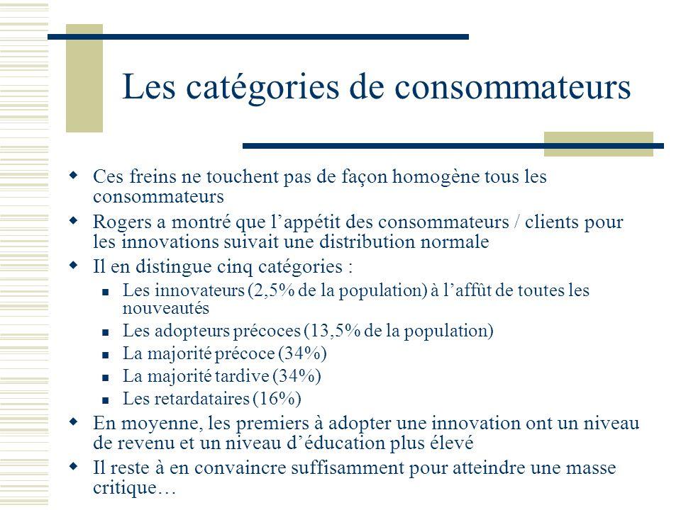 Les catégories de consommateurs