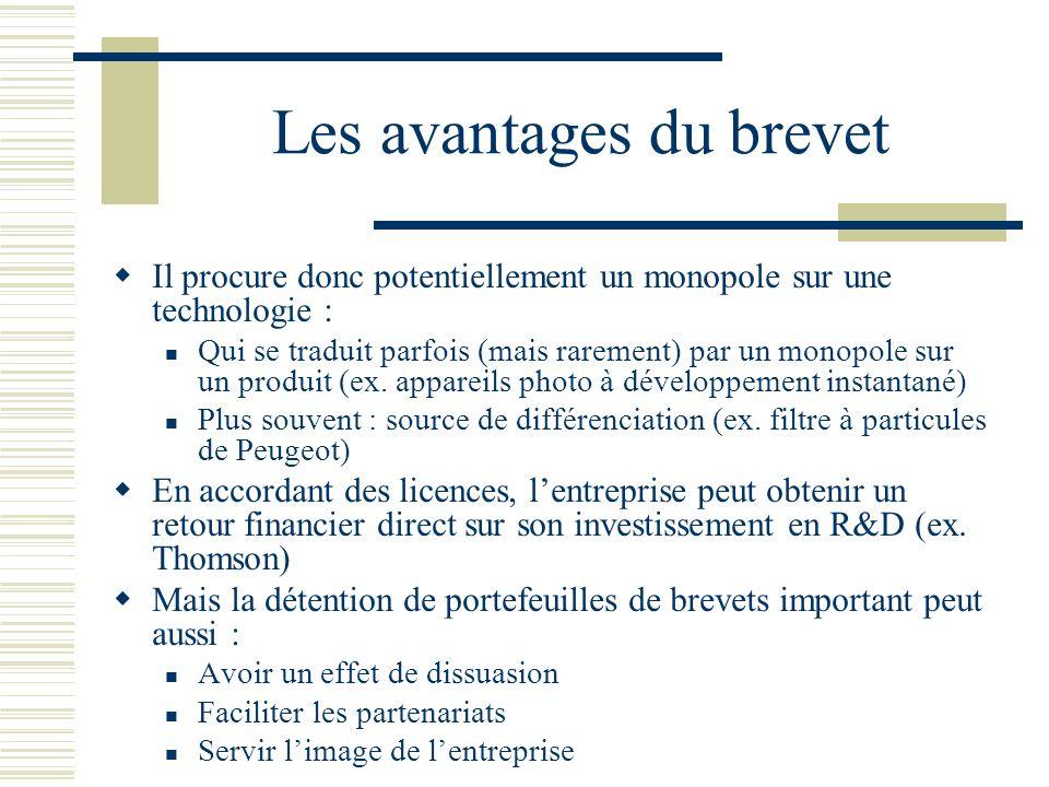 Les avantages du brevet