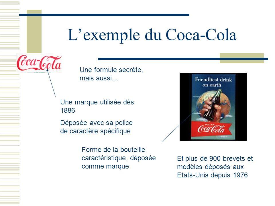 L'exemple du Coca-Cola