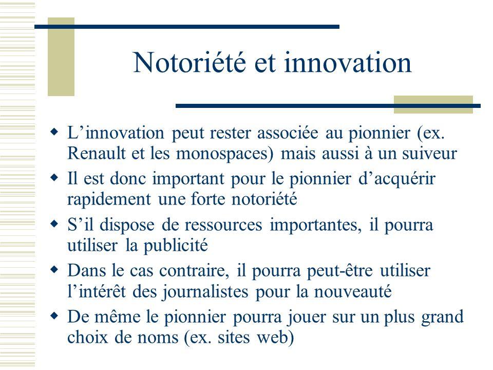 Notoriété et innovation