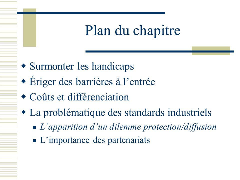 Plan du chapitre Surmonter les handicaps