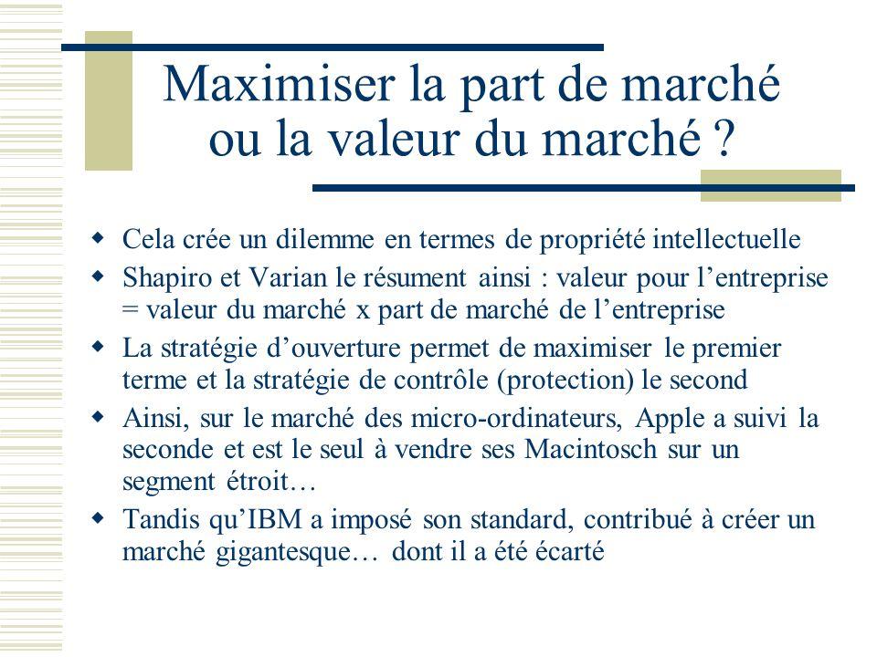 Maximiser la part de marché ou la valeur du marché