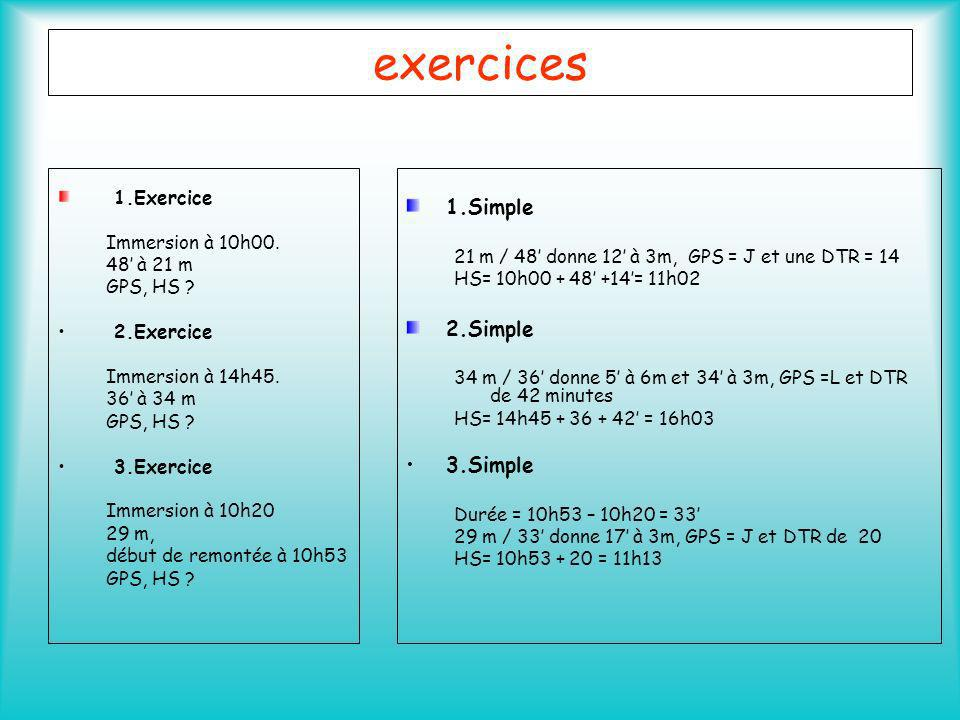 exercices 1.Simple 2.Simple 3.Simple 1.Exercice Immersion à 10h00.