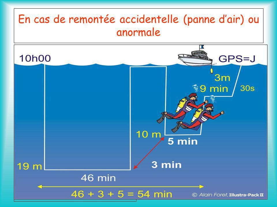 En cas de remontée accidentelle (panne d'air) ou anormale