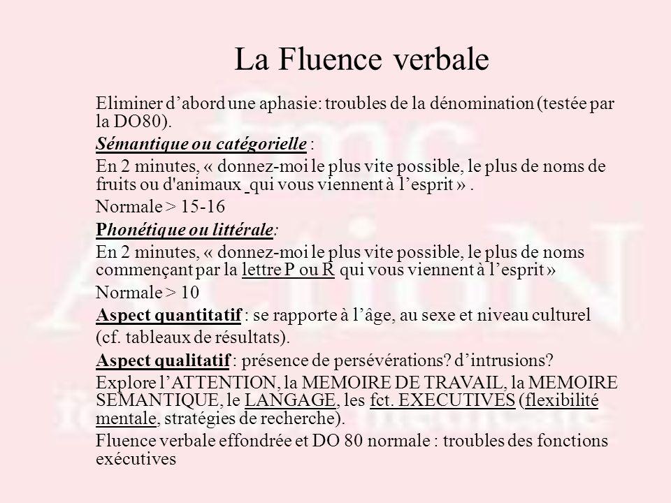 Drs S.LOTTON & R.THIRIONLa Fluence verbale. Eliminer d'abord une aphasie: troubles de la dénomination (testée par la DO80).