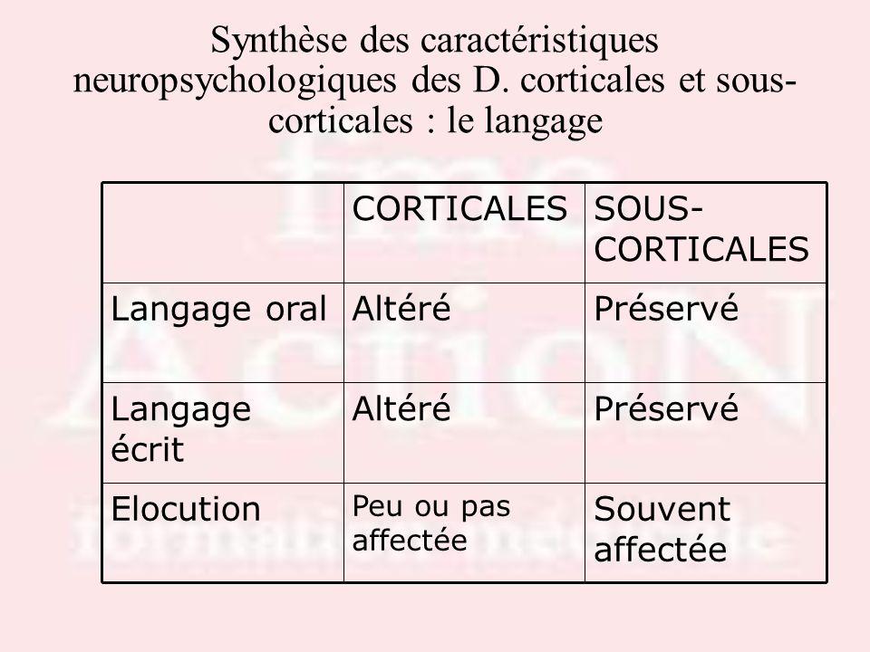 Drs S.LOTTON & R.THIRION Synthèse des caractéristiques neuropsychologiques des D. corticales et sous-corticales : le langage.